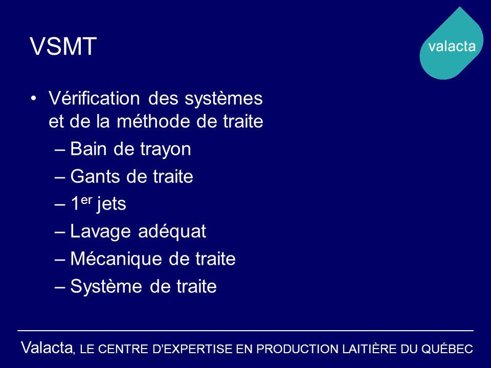 VSMT Vérification des systèmes et de la méthode de traite