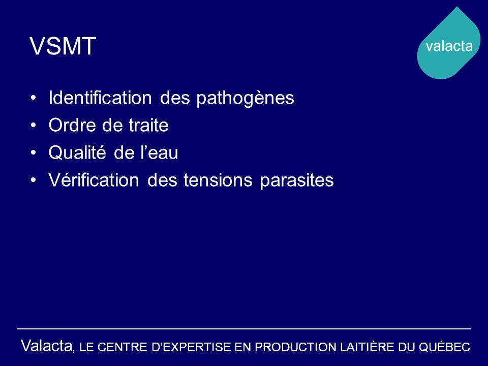 VSMT Identification des pathogènes Ordre de traite Qualité de l'eau