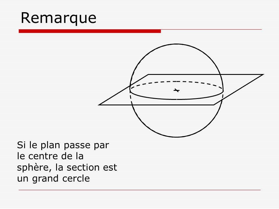 Remarque Si le plan passe par le centre de la sphère, la section est un grand cercle 11