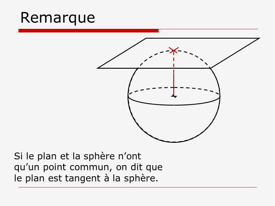 Remarque Si le plan et la sphère n'ont qu'un point commun, on dit que le plan est tangent à la sphère.