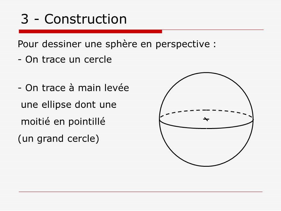 3 - Construction Pour dessiner une sphère en perspective :