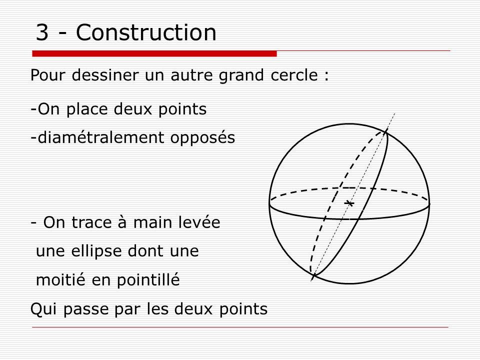3 - Construction Pour dessiner un autre grand cercle :