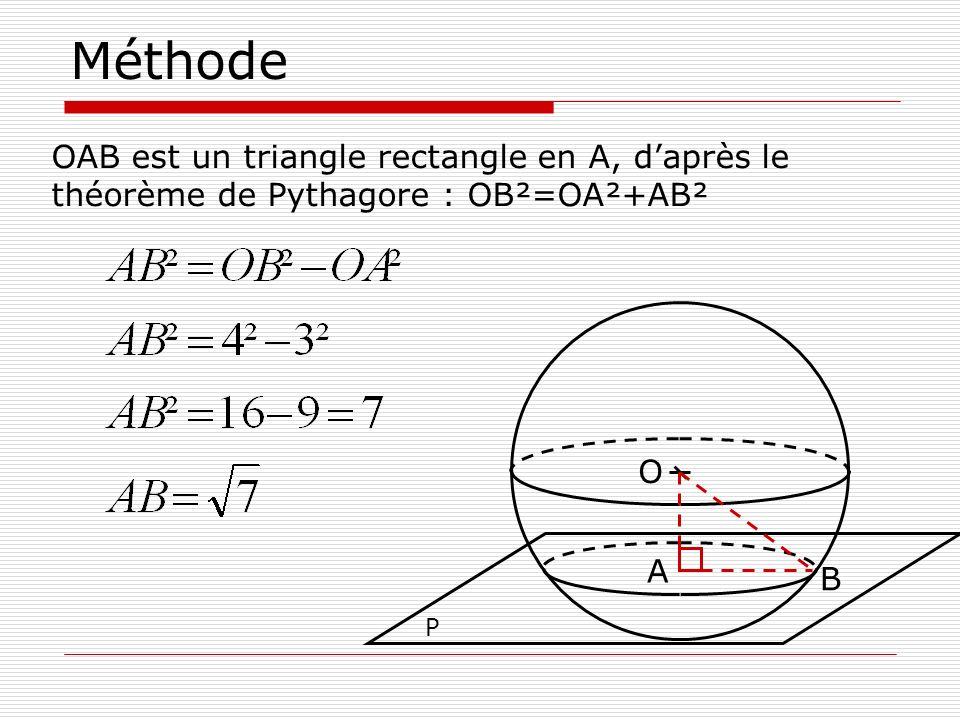 Méthode OAB est un triangle rectangle en A, d'après le théorème de Pythagore : OB²=OA²+AB² O A B P