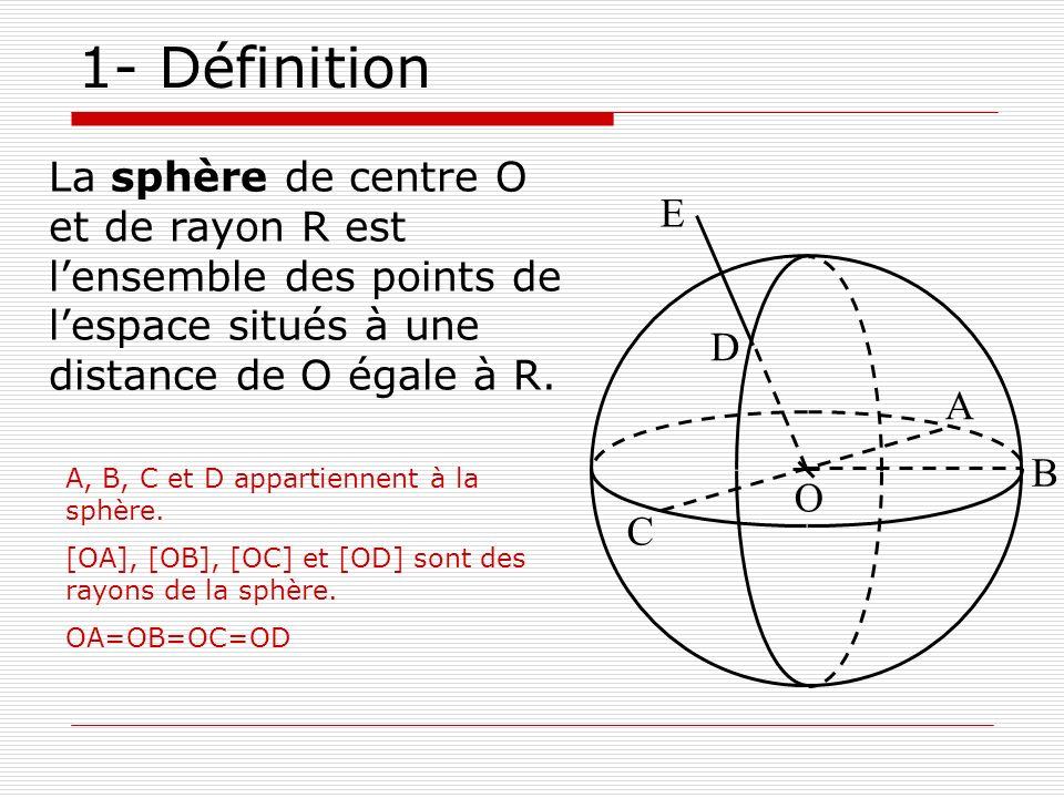 1- Définition La sphère de centre O et de rayon R est l'ensemble des points de l'espace situés à une distance de O égale à R.