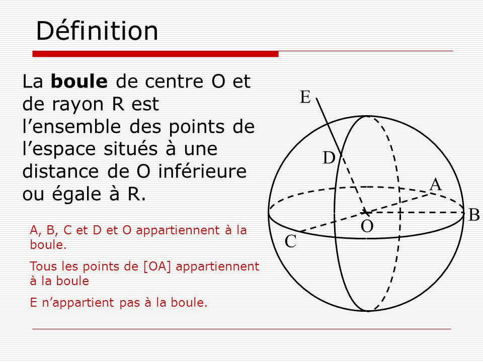 Définition La boule de centre O et de rayon R est l'ensemble des points de l'espace situés à une distance de O inférieure ou égale à R.