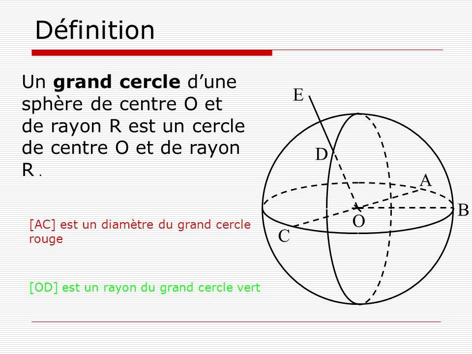 Définition Un grand cercle d'une sphère de centre O et de rayon R est un cercle de centre O et de rayon R .