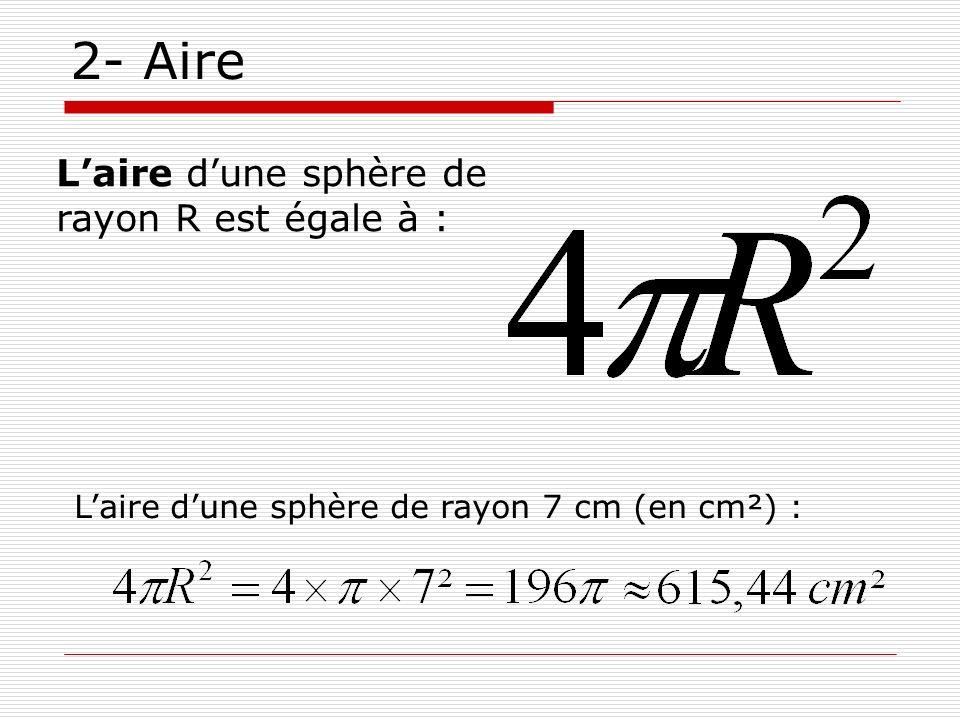 2- Aire L'aire d'une sphère de rayon R est égale à :