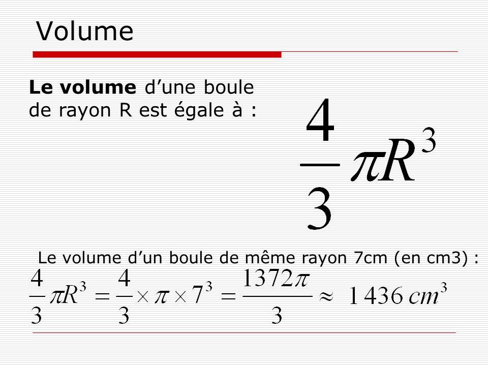 Volume Le volume d'une boule de rayon R est égale à :