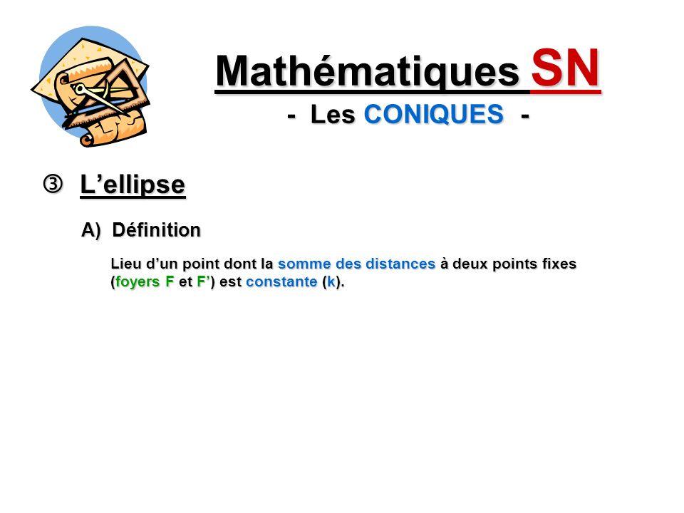 Mathématiques SN - Les CONIQUES -