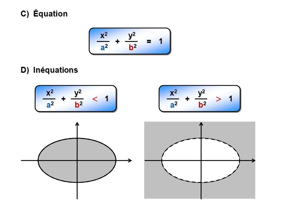   C) Équation x2 y2 + = 1 a2 b2 D) Inéquations x2 y2 x2 y2 + 1 + 1