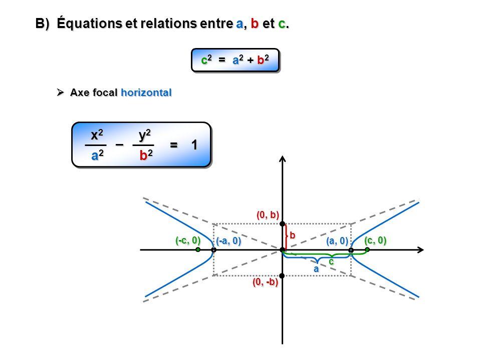 B) Équations et relations entre a, b et c.