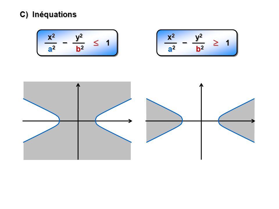 C) Inéquations x2 y2 x2 y2 –  1 –  1 a2 b2 a2 b2