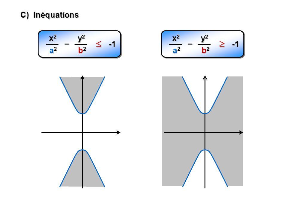 C) Inéquations x2 y2 x2 y2 –  -1 –  -1 a2 b2 a2 b2