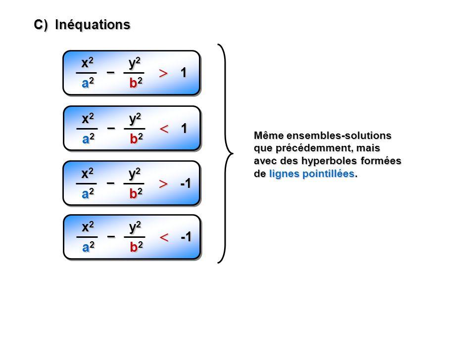     C) Inéquations x2 y2 – 1 a2 b2 x2 y2 – 1 a2 b2 x2 y2 – -1 a2