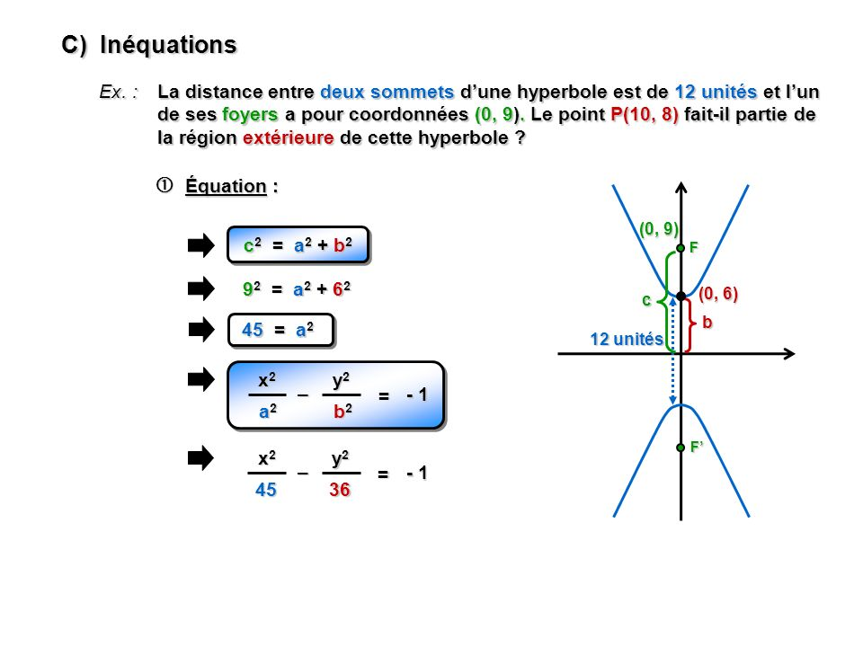 C) Inéquations  Équation : Ex. :