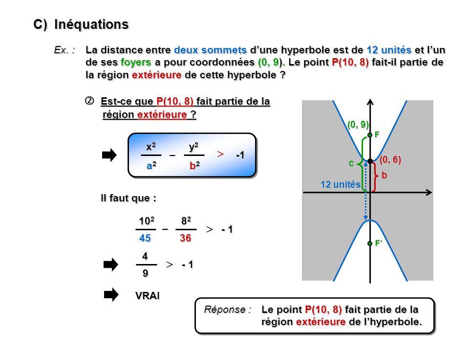 C) Inéquations Ex. :