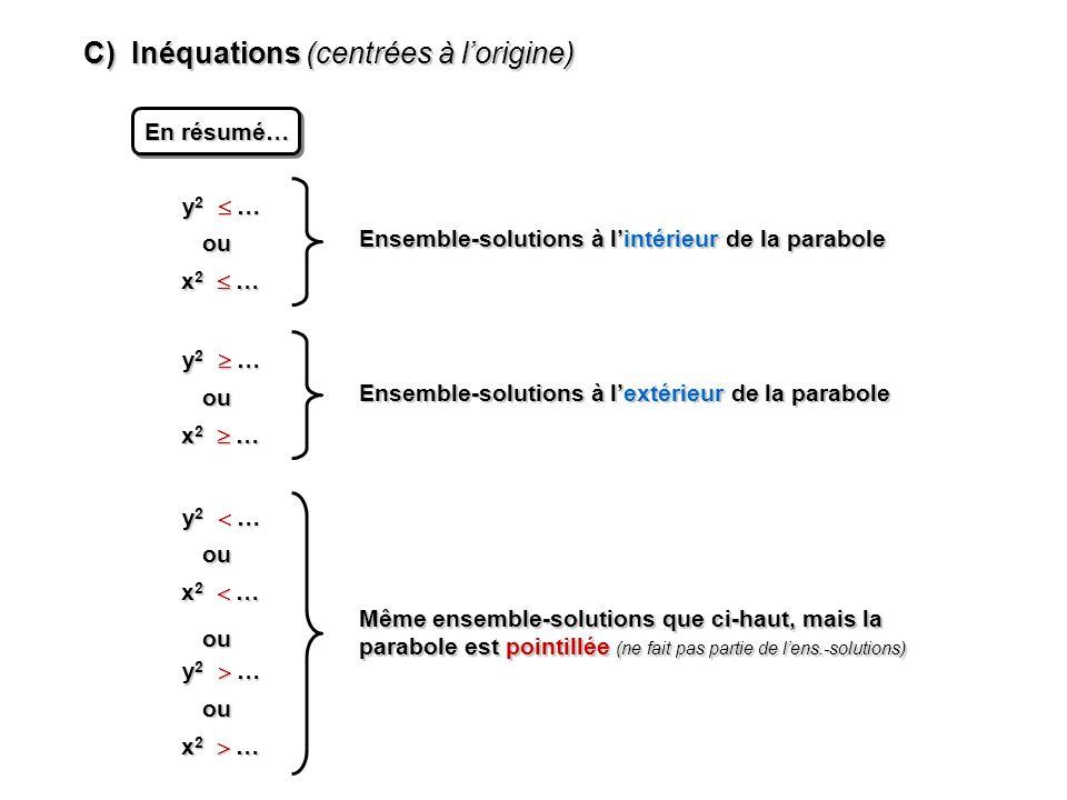 C) Inéquations (centrées à l'origine)