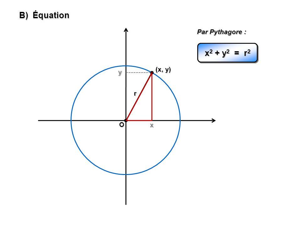 B) Équation Par Pythagore : x2 + y2 = r2 (x, y) y r O x