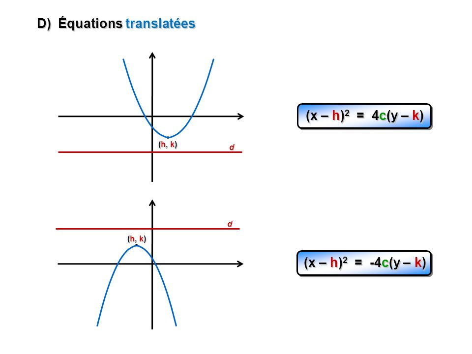 D) Équations translatées