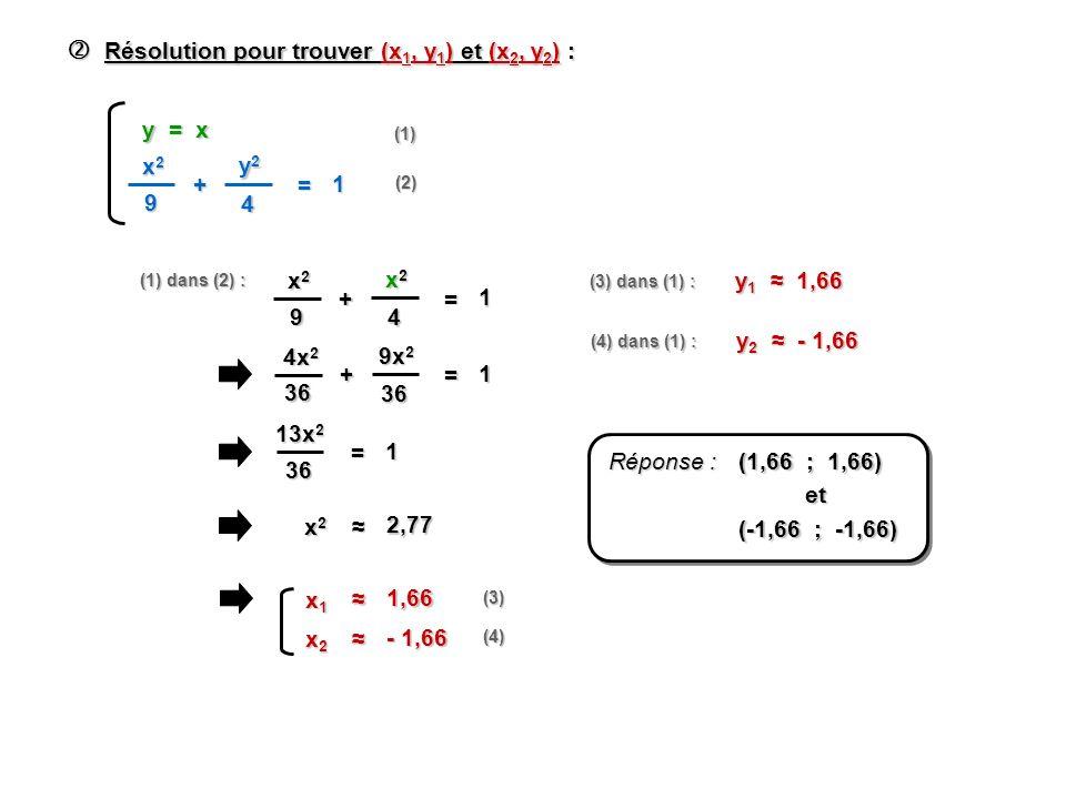  Résolution pour trouver (x1, y1) et (x2, y2) :
