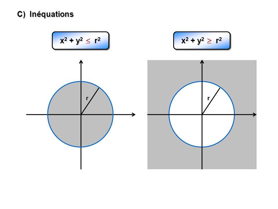 C) Inéquations x2 + y2  r2 x2 + y2  r2 r r