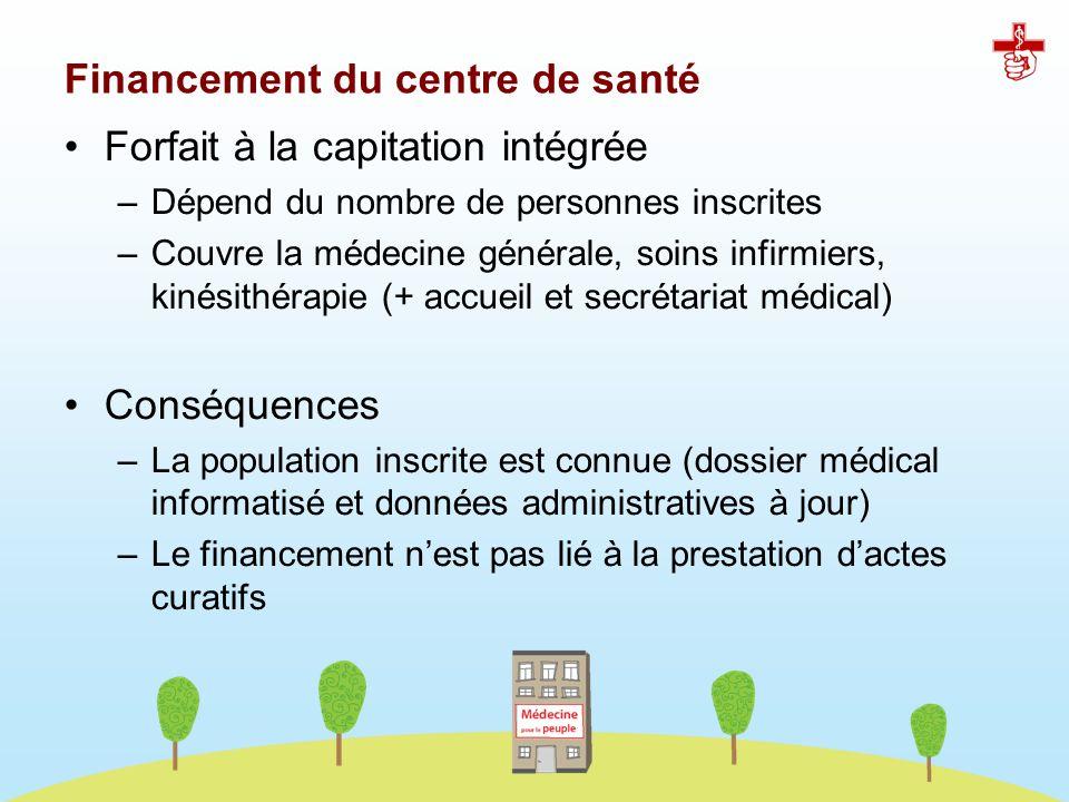 Financement du centre de santé