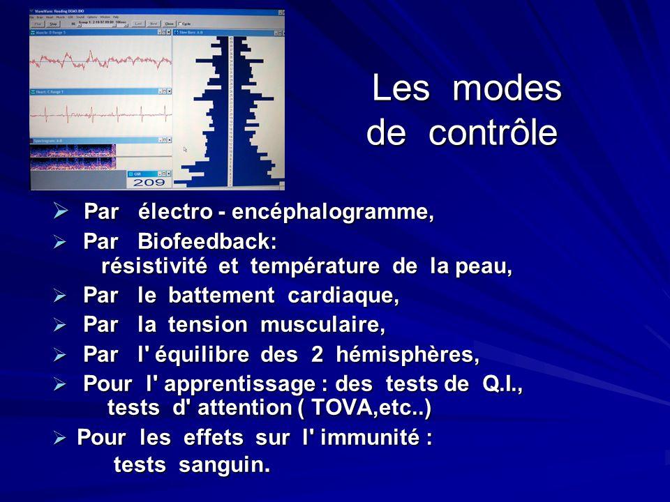 Les modes de contrôle Par électro - encéphalogramme,