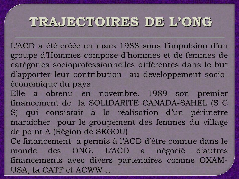 TRAJECTOIRES DE L'ONG