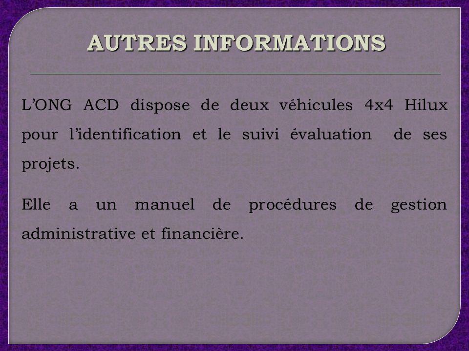 AUTRES INFORMATIONS L'ONG ACD dispose de deux véhicules 4x4 Hilux pour l'identification et le suivi évaluation de ses projets.