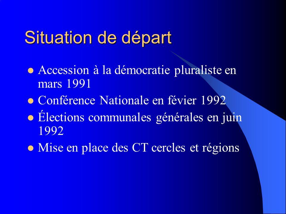 Situation de départ Accession à la démocratie pluraliste en mars 1991