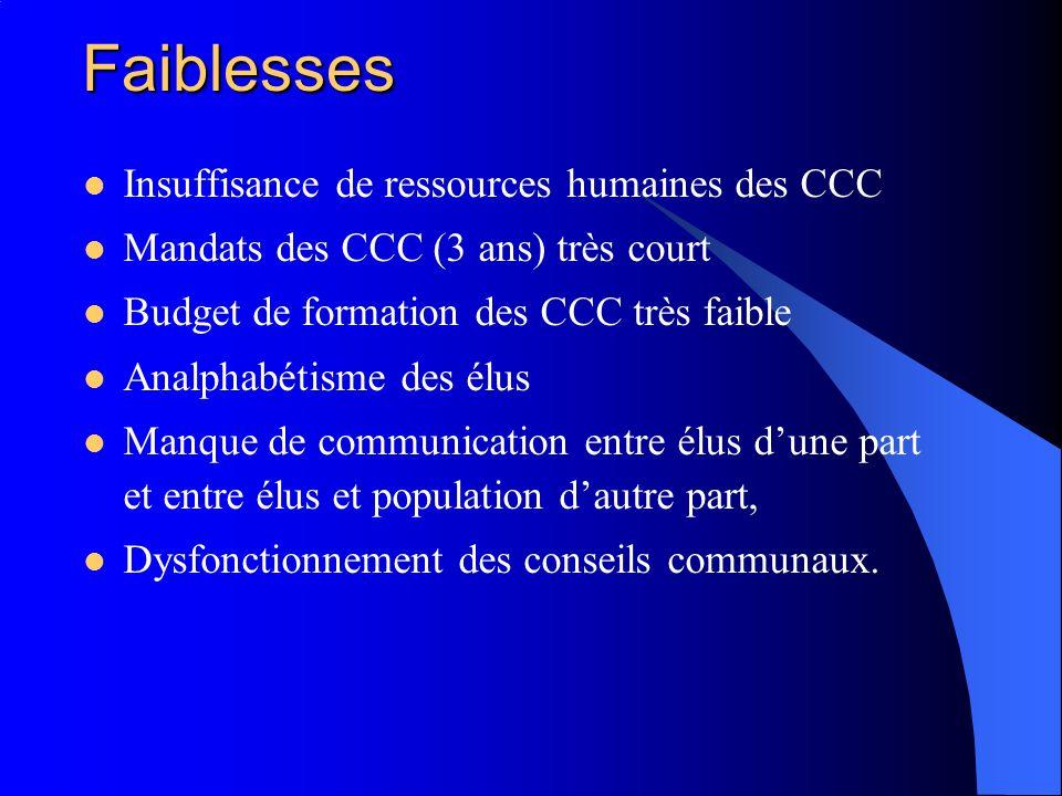 Faiblesses Insuffisance de ressources humaines des CCC