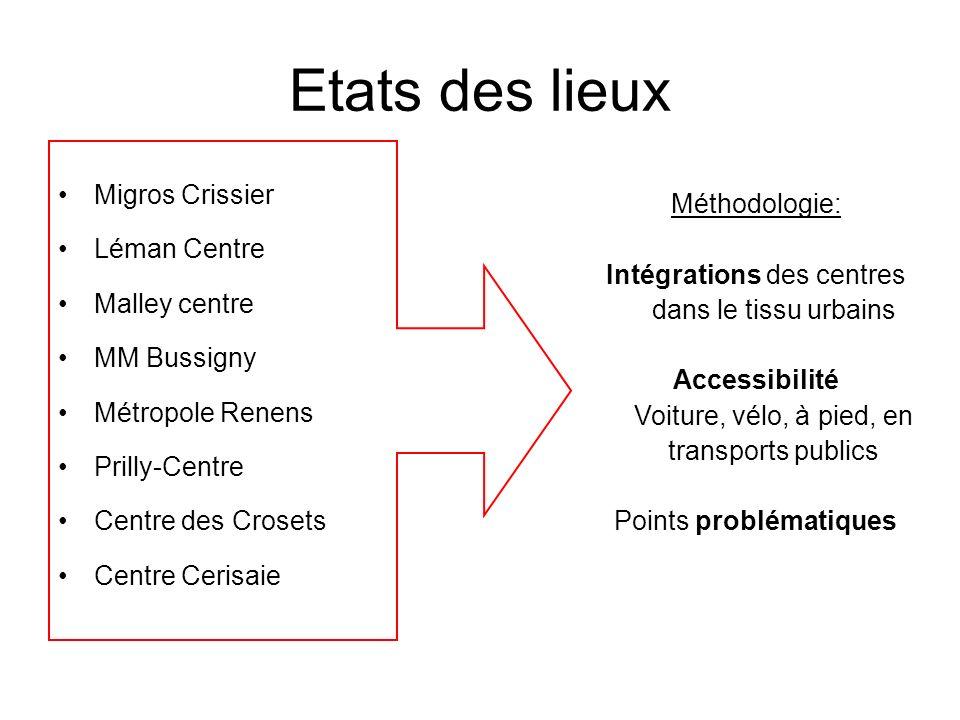 Etats des lieux Migros Crissier Méthodologie: Léman Centre