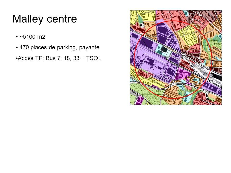 Malley centre ~5100 m2 470 places de parking, payante