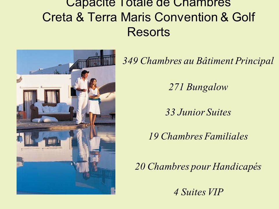 Capacite Totale de Chambres Creta & Terra Maris Convention & Golf Resorts