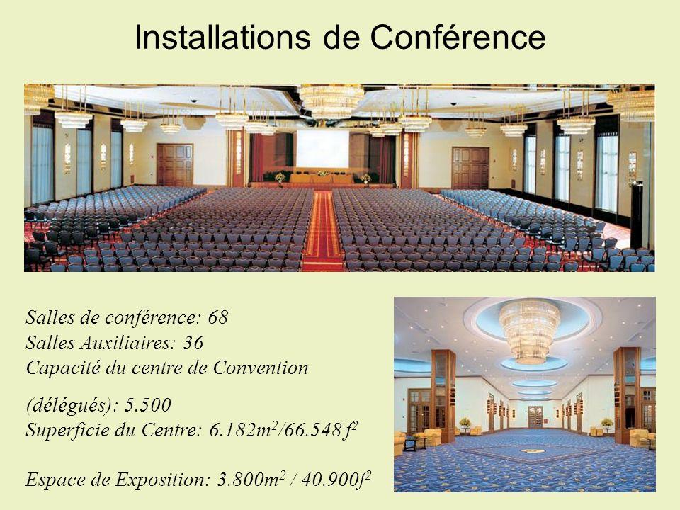 Installations de Conférence