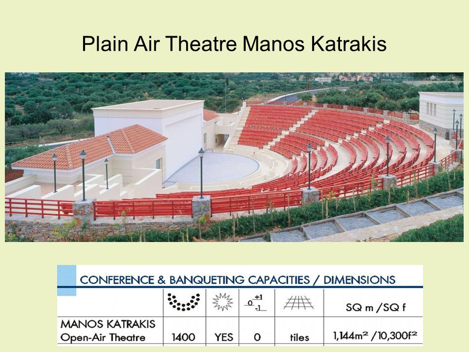 Plain Air Theatre Manos Katrakis