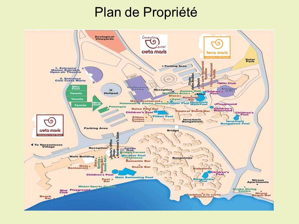 Plan de Propriété