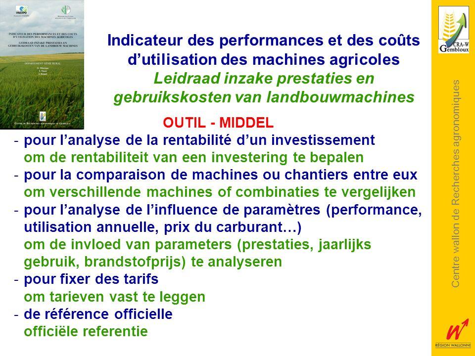 Leidraad inzake prestaties en gebruikskosten van landbouwmachines