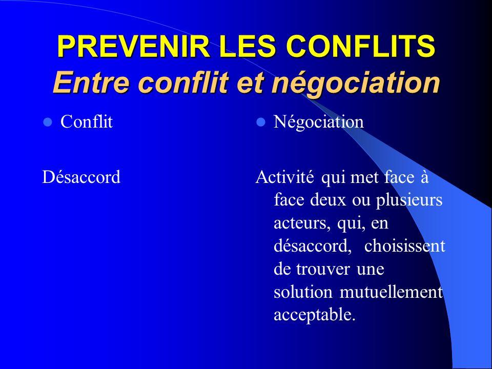 PREVENIR LES CONFLITS Entre conflit et négociation
