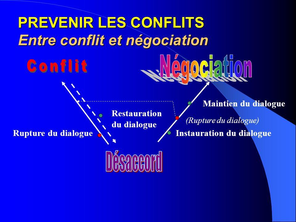 Entre conflit et négociation