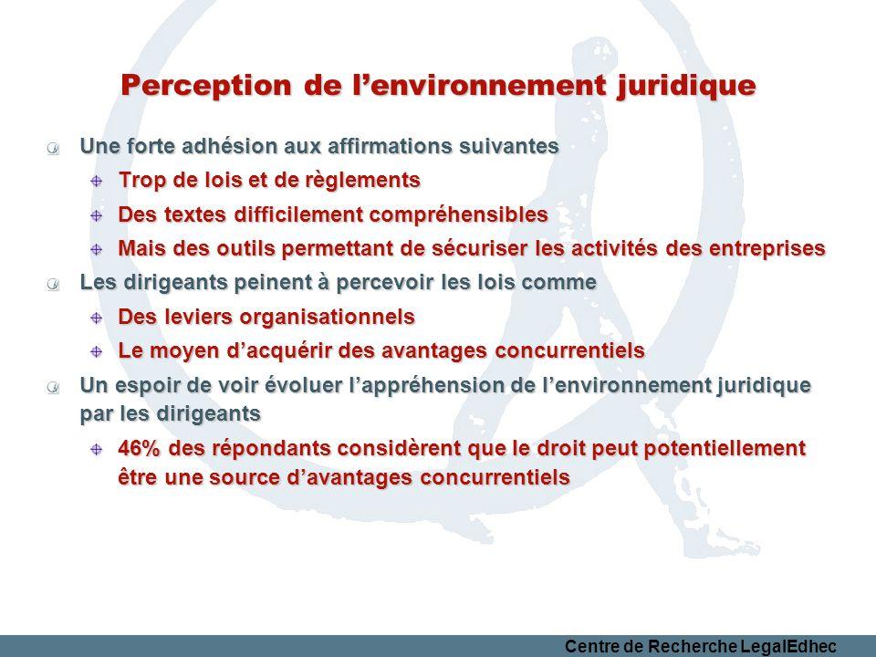 Perception de l'environnement juridique