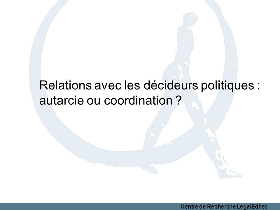 Relations avec les décideurs politiques :