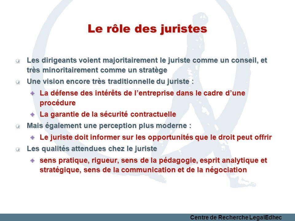 Le rôle des juristes Les dirigeants voient majoritairement le juriste comme un conseil, et très minoritairement comme un stratège.