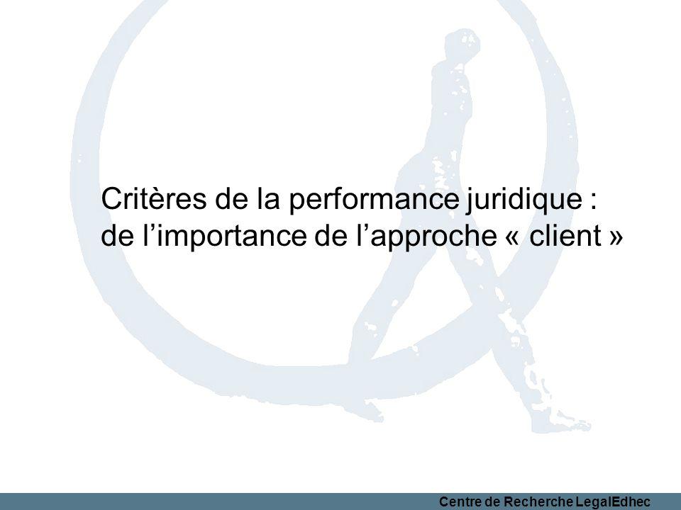 Critères de la performance juridique :