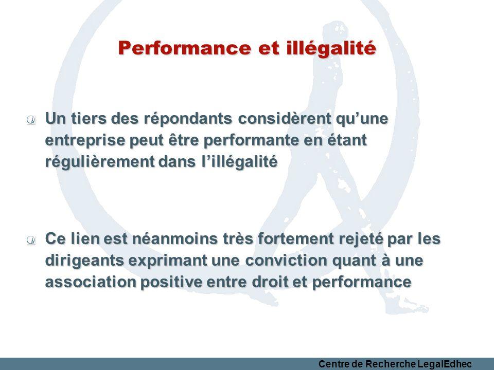 Performance et illégalité