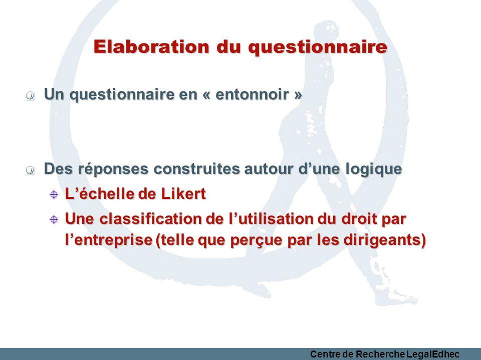 Elaboration du questionnaire
