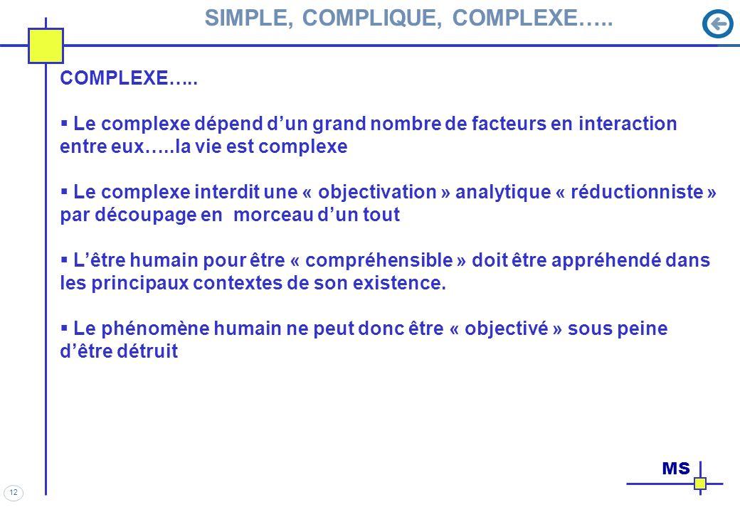 SIMPLE, COMPLIQUE, COMPLEXE…..