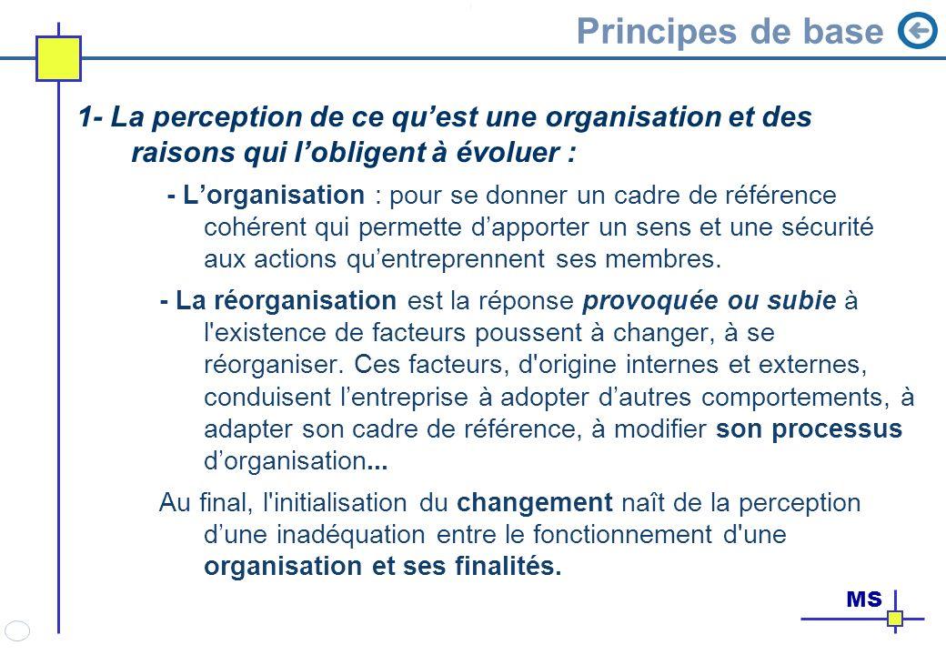 Principes de base 1- La perception de ce qu'est une organisation et des raisons qui l'obligent à évoluer :