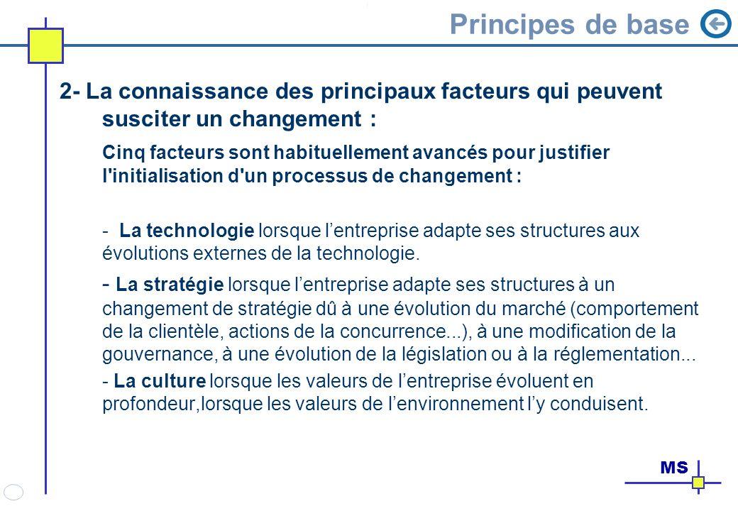 Principes de base 2- La connaissance des principaux facteurs qui peuvent susciter un changement :