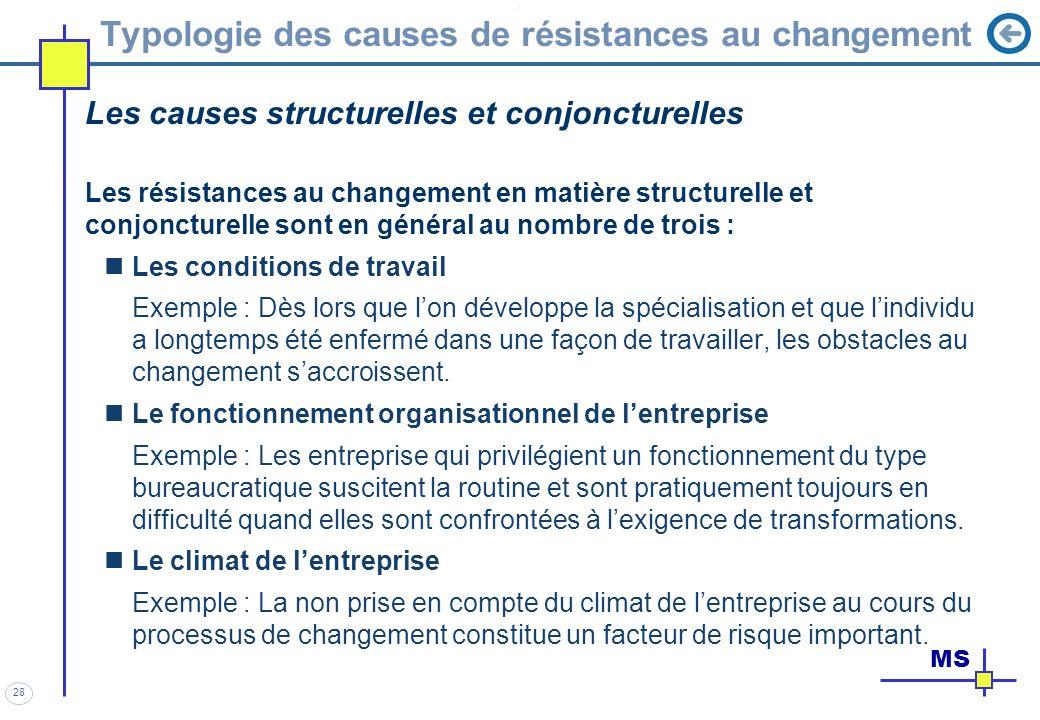 Typologie des causes de résistances au changement
